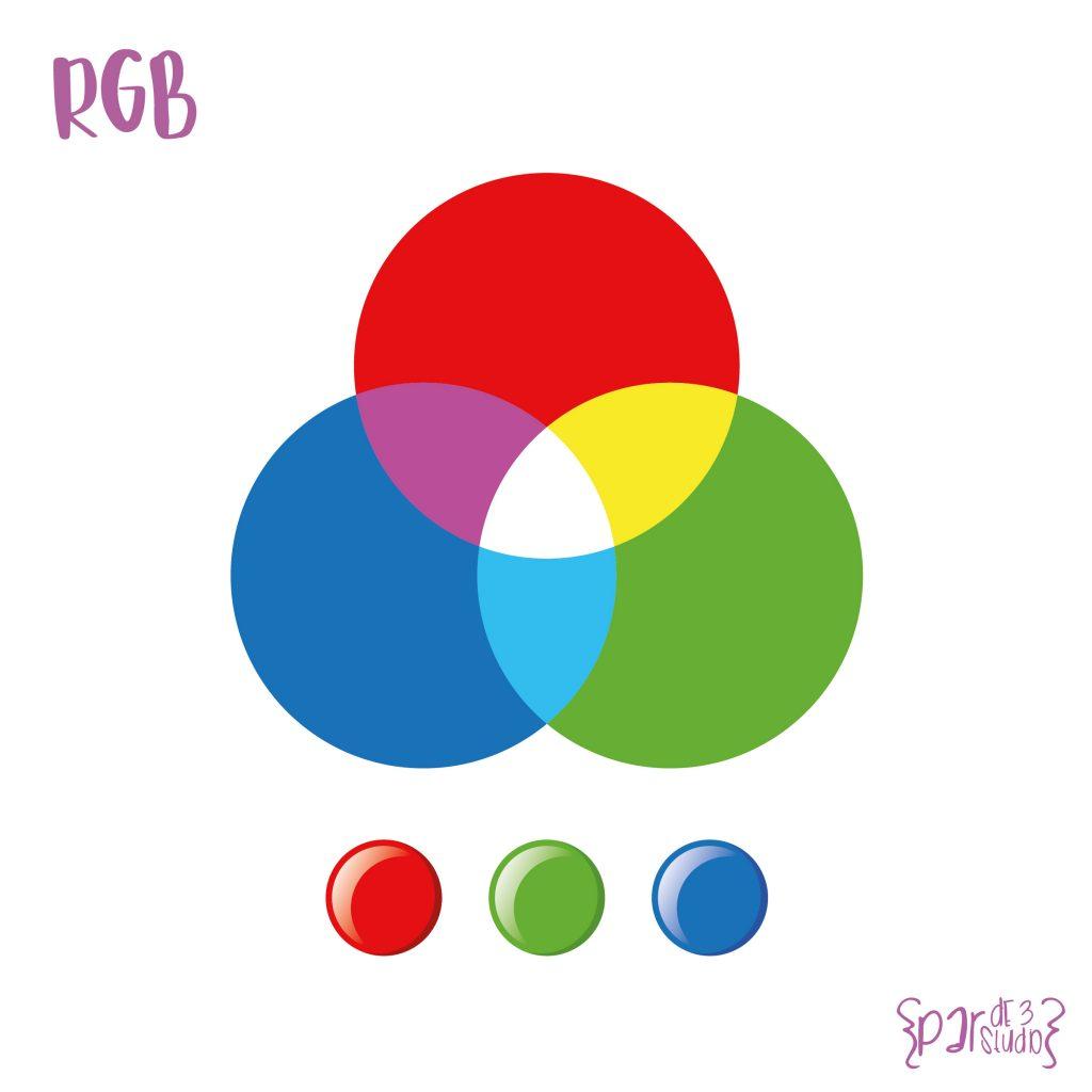 Pd3S RGB